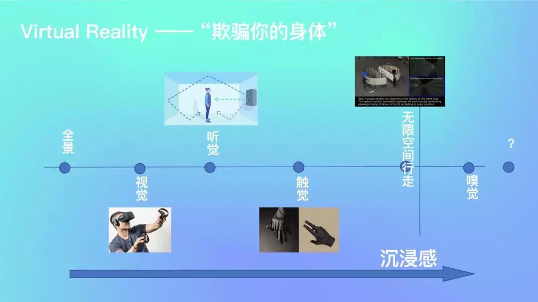 虚拟现实线下体验课